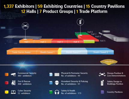 Intersec-Venue Map